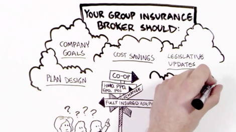 Hand drawing what group health insurance brokers should do in employee benefit resources